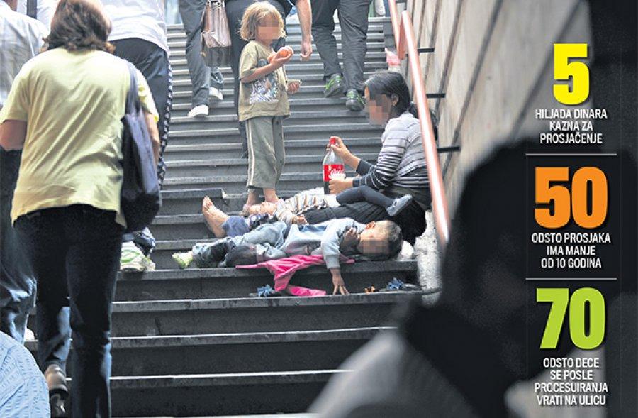 Deca prosjaci su često i žrtve trgovine ljudima. Fotografija: Kurir.rs